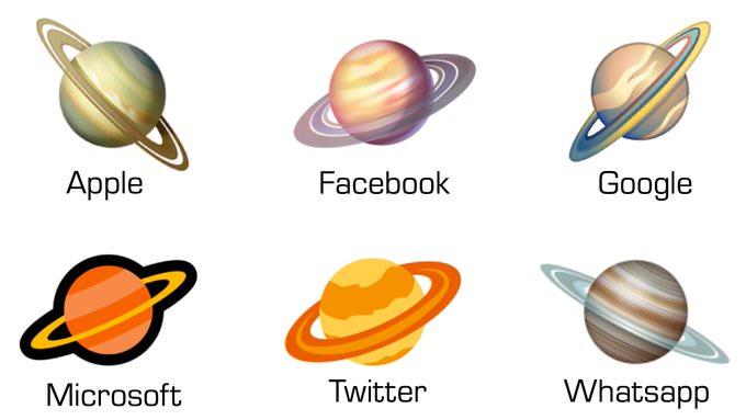 Vergleich der Saturn-Emojis